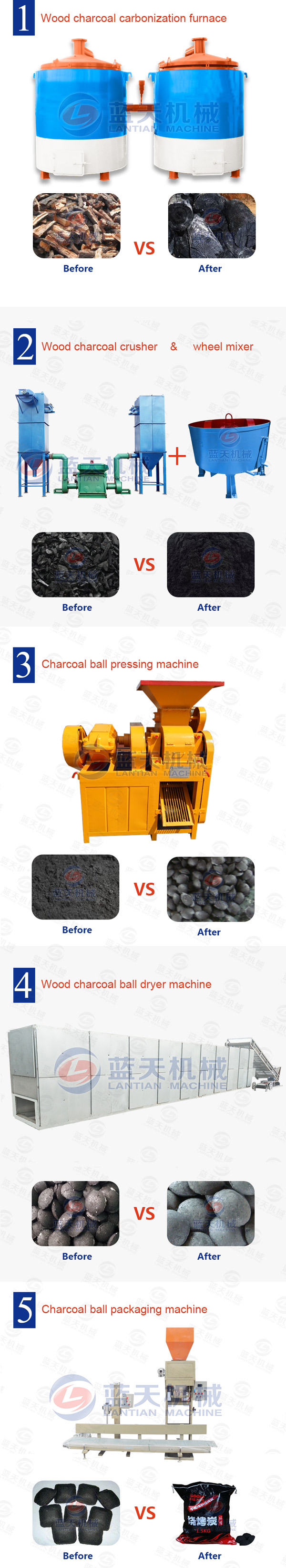 charcoal ball briquette machine