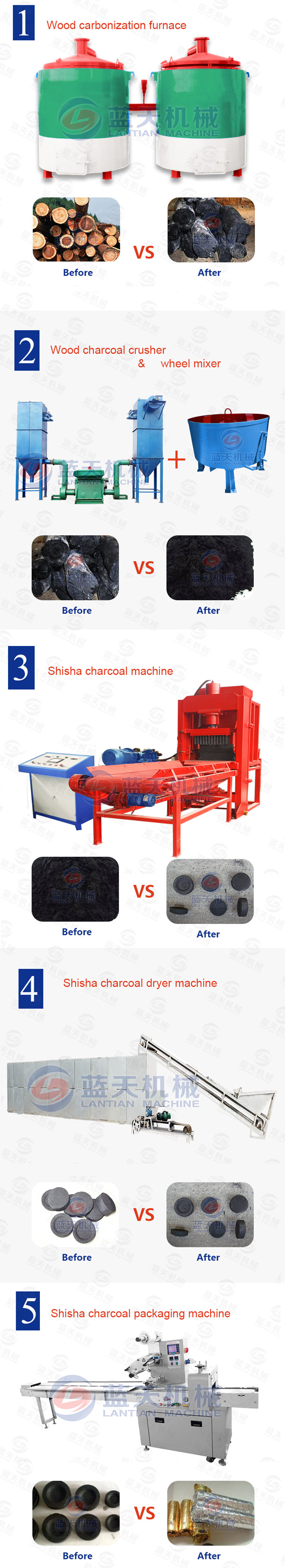 shisha charcoal making machine production line