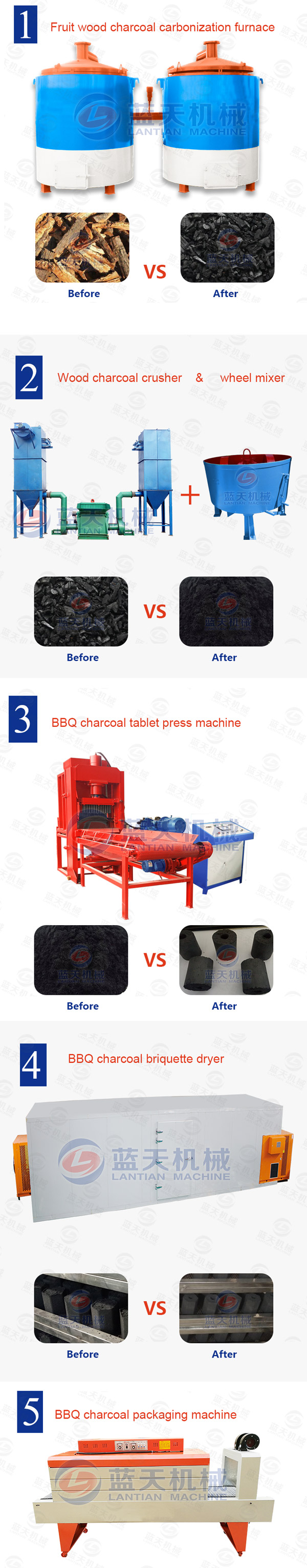 BBQ Charcoal Tablet Press Machine Production Line