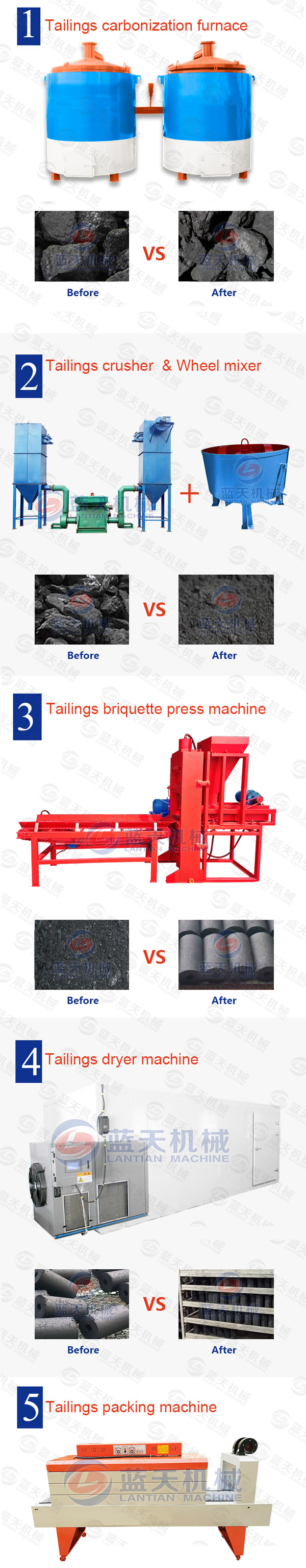 Tailings Briquette Press Machine Production Line